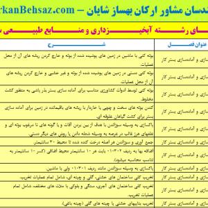 Abkhizdari-1400