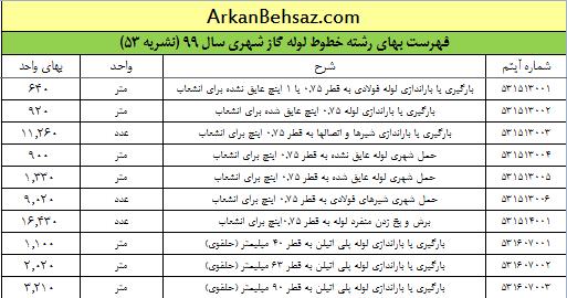 Gaz Shahri99